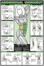 Abdominal Workout Fitness Chart (Co-Ed) -  - #Abdominal #Chart #CoEd #fitness #Workout
