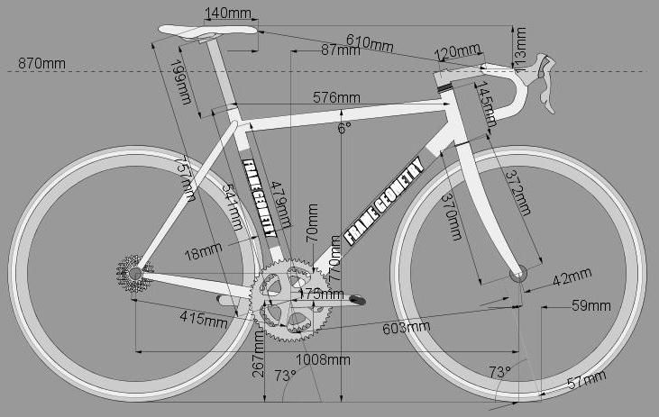 Frame Geometry For Road Bikes How It All Works Road Bikes