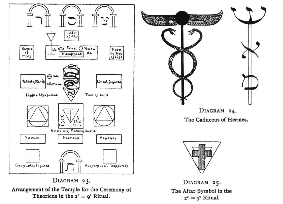 Arrangement of the temple for the ceremony of theoricus in the 29 arrangement of the temple for the ceremony of theoricus in the ritual the caduceus of hermes the altar symbol in the ritual biocorpaavc