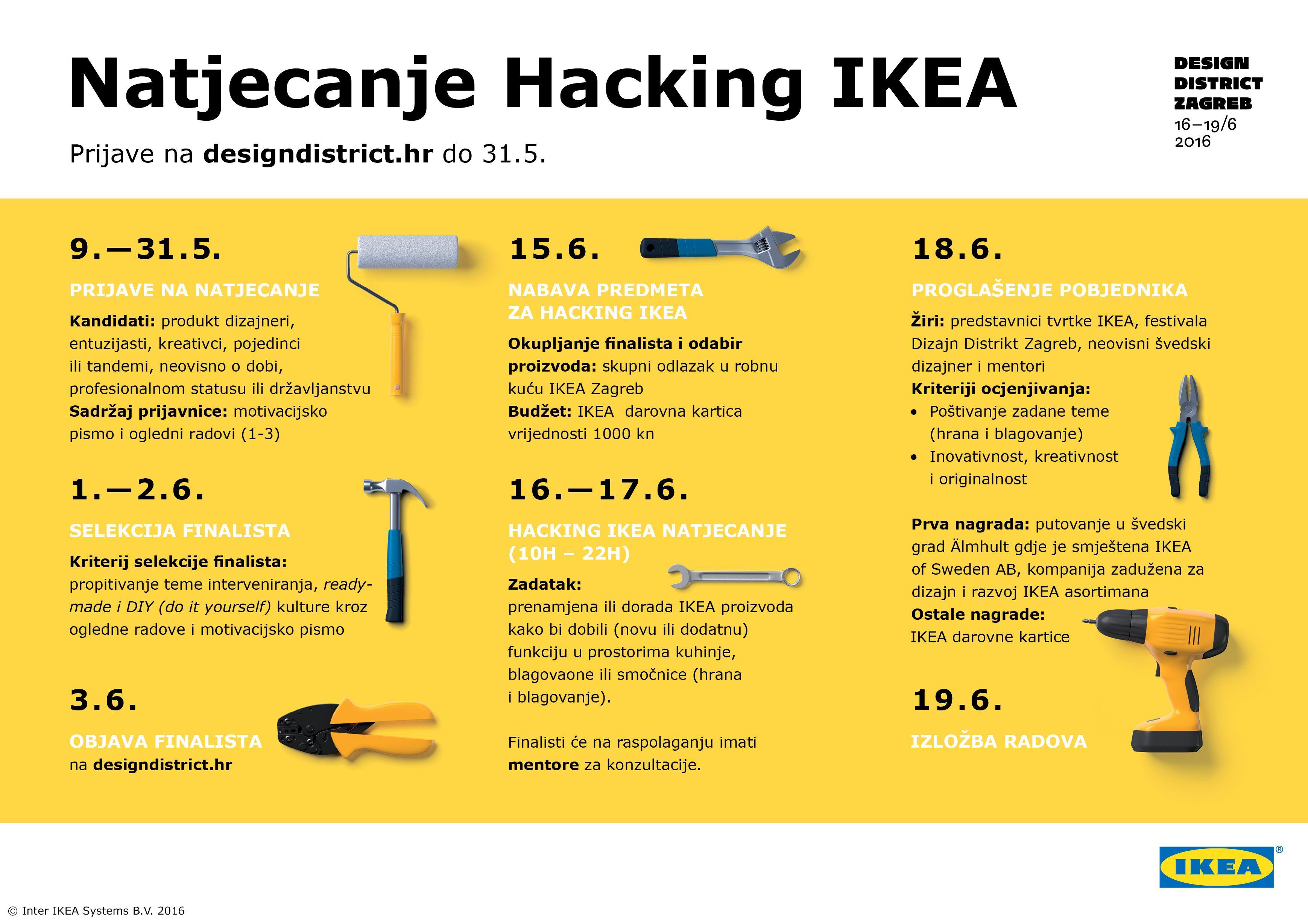 Pozivamo Te Da Sudjelujes U 1 Natjecanju Hacking Ikea U Hrvatskoj U Organizaciji Design District Zagreb U Partnerstvu S Ikea Hrvatska Ci Ikea 2018 Ikea Hacks