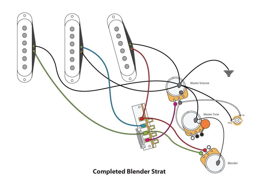 Strat Wiring Blender Google Zoeken Fender Guitars Fender Stratocaster Guitar