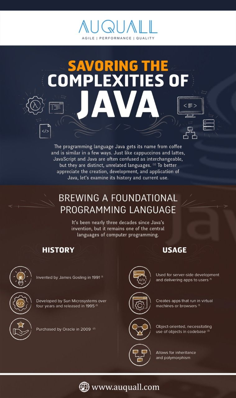Java is a highlevel programming language developed by Sun