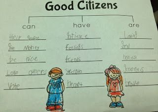 the adventures of a first grade teacher search results for teaching students good citizenship by having them write down qualities that are in a good citizen
