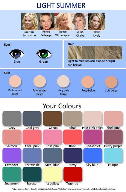 Hair Color Chart Skin Tone Cool