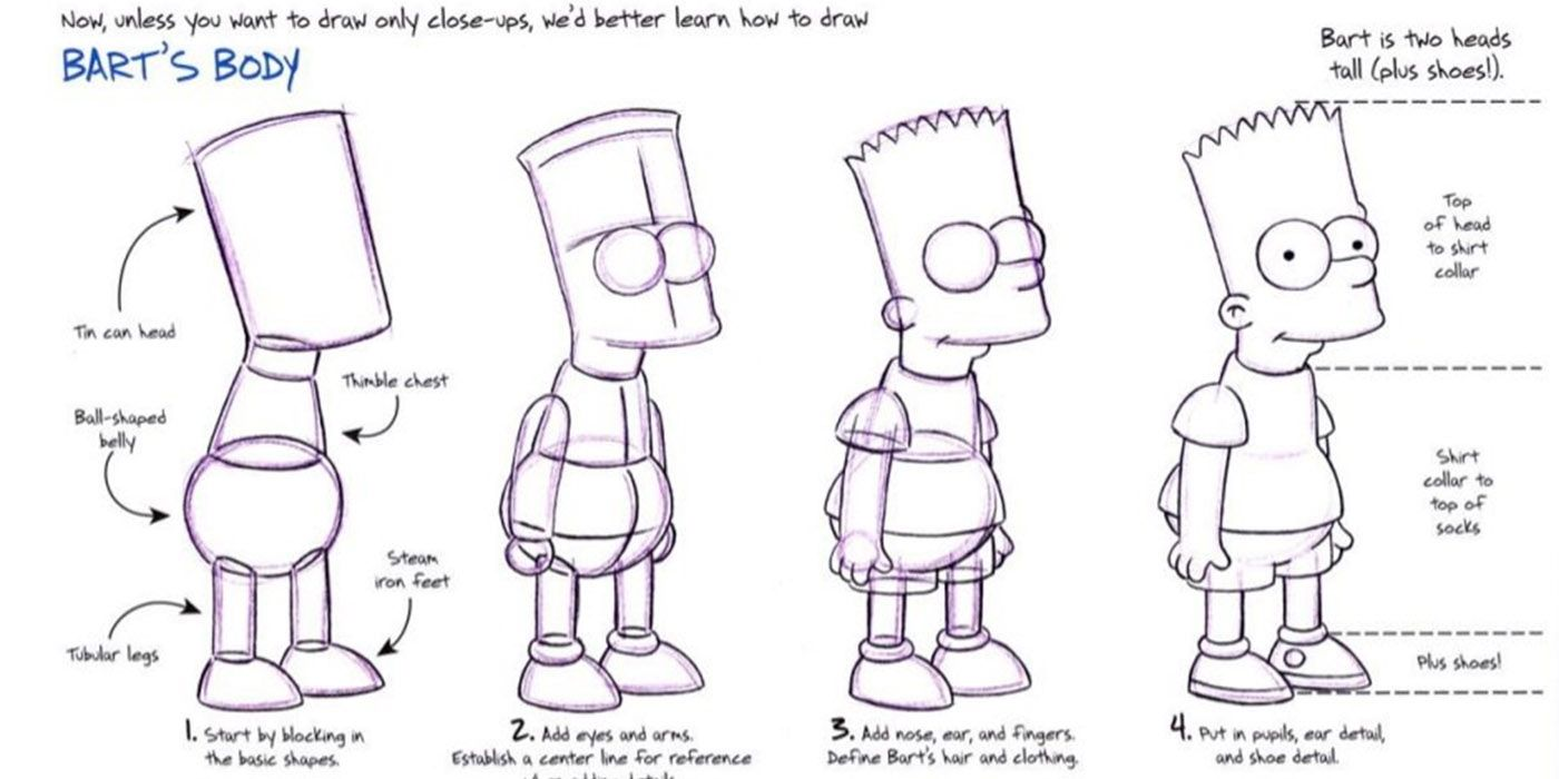 The Simpsons Original Model Sheets Simpsons Drawings Simpsons