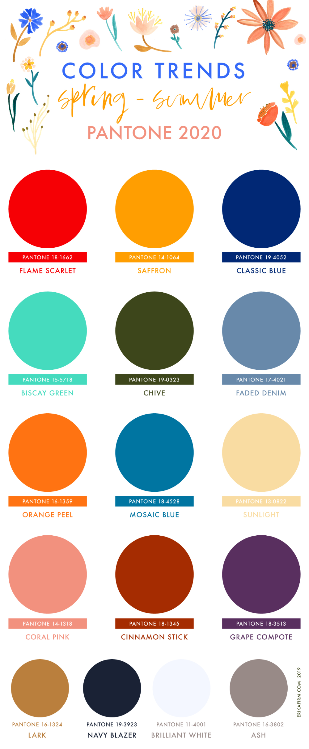 Spring Summer 2020 Pantone Colors Trends