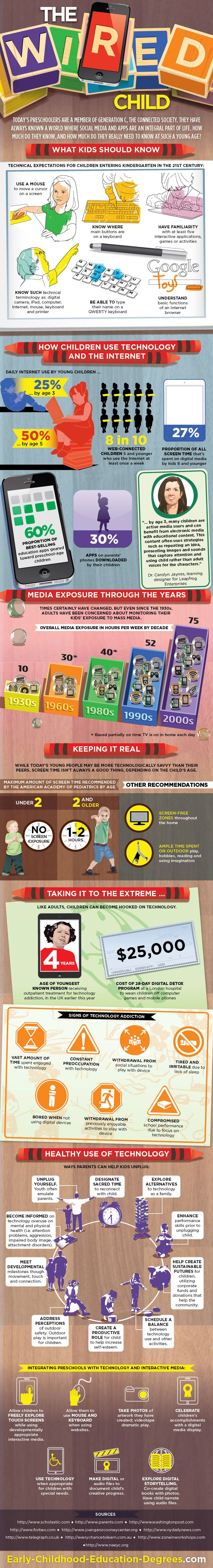 Activity Tailor: The Wired Child=infographic from Early Childhood Education Degrees. Pinned by SOS Inc. Resources. Follow all our boards at pinterest.com/sostherapy for therapy resources.