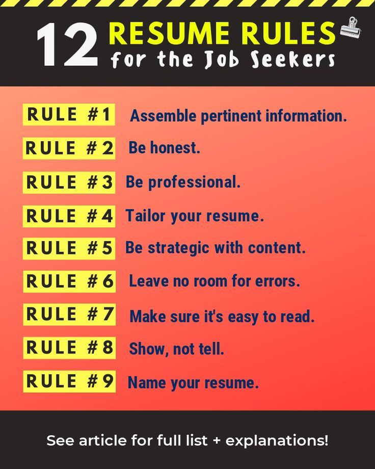 The Complete Resume Guide For College Students – 1