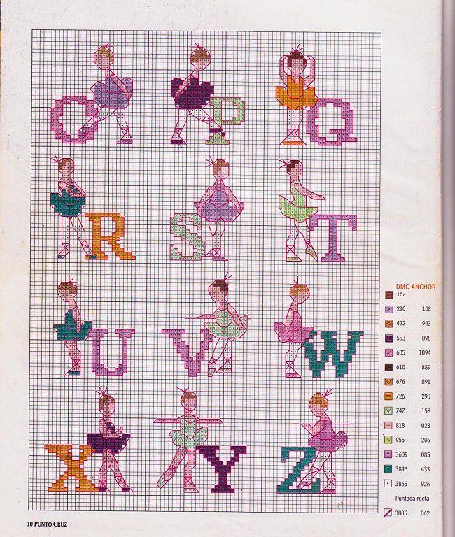 Alfabeto de balletistas para punto de cruz 3. | Oh my Alfabetos!