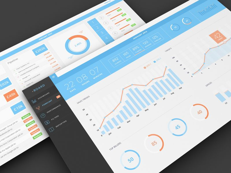 Web Dashboard v2+ by Balraj Chana