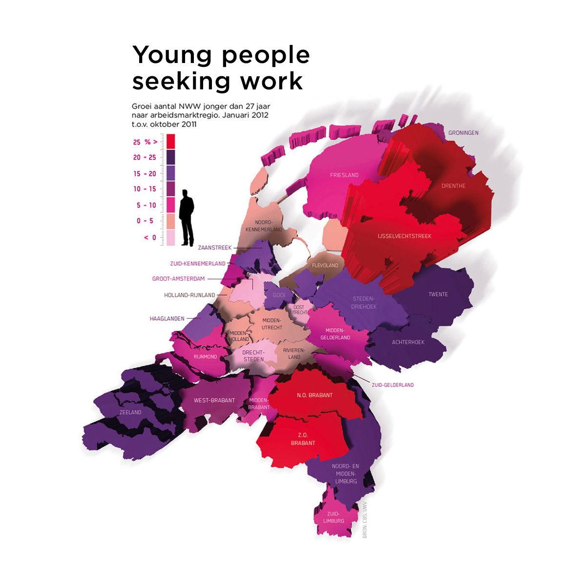 Young people seeking work