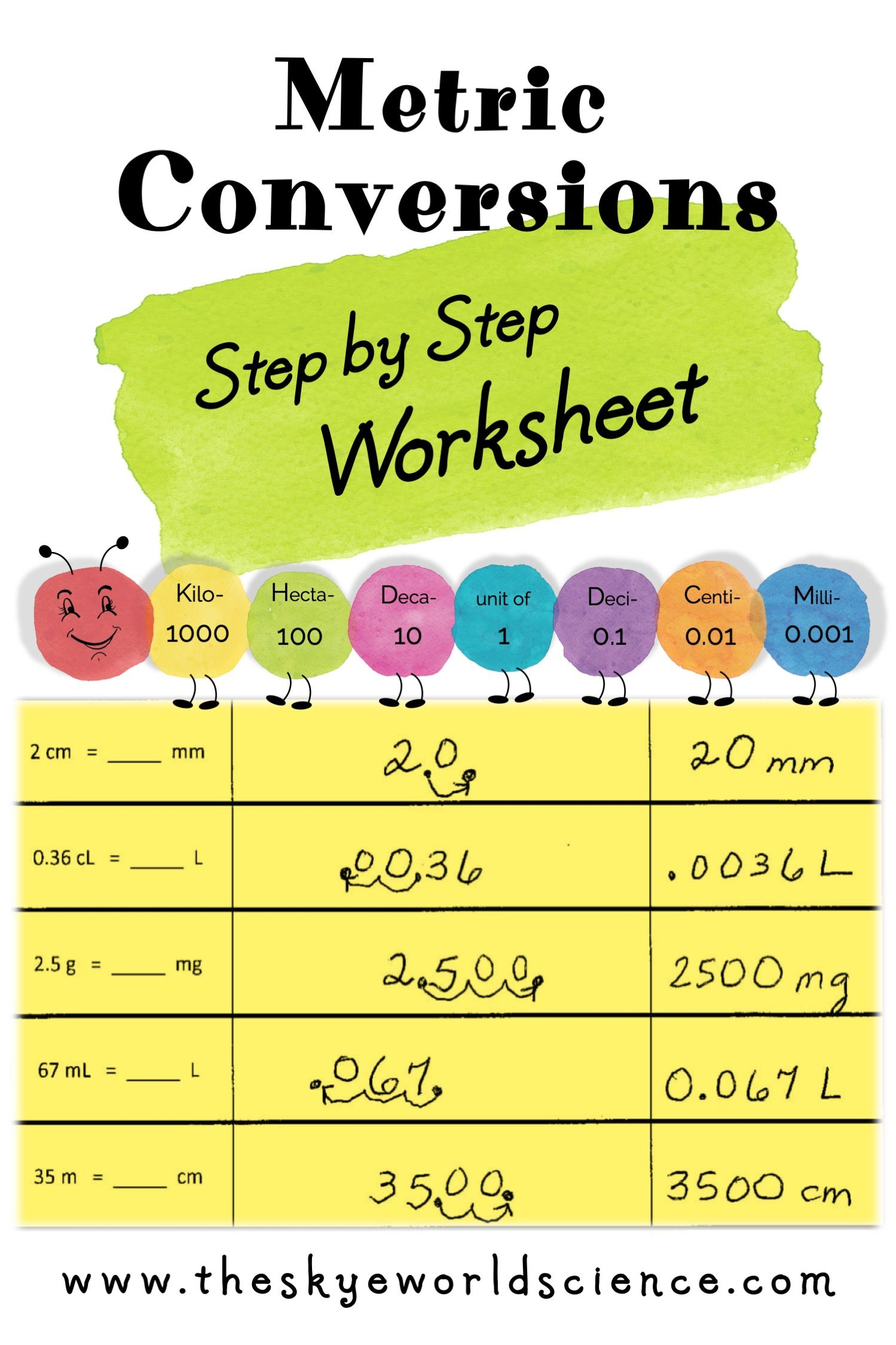 Metric Conversions And Measurements Worksheet In 2020 Free Science Worksheets Basic Math Skills Metric System Conversion