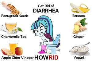 How To Get Rid Of Diarrhea Fast Overnight With Images