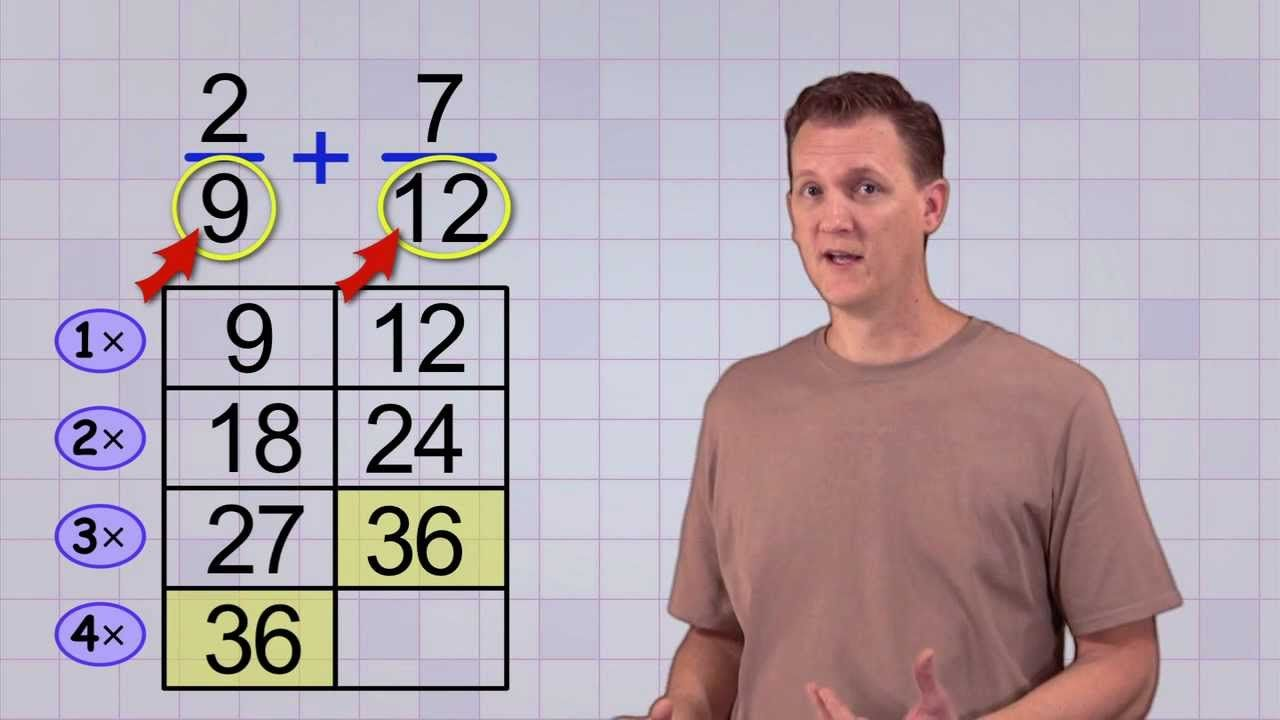 how to add fractions math antics
