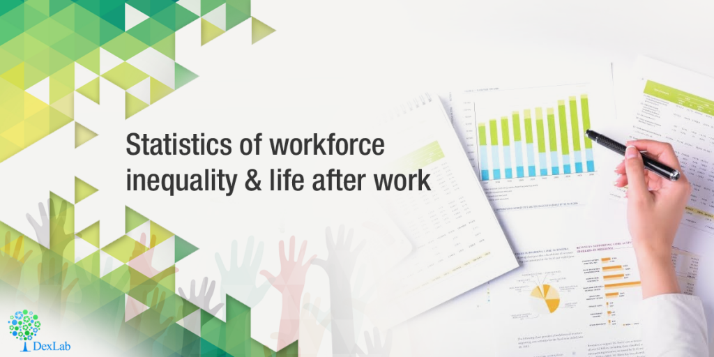 Statistics Of Workforce Inequality Life After Work Statistics Life Inequality