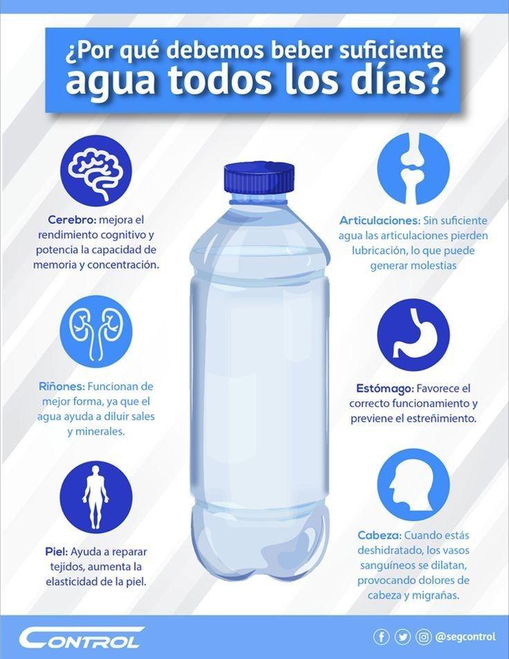 Cuánta Agua Necesito Diariamente Para Adelgazar En 2020 Beneficios De Beber Agua Beneficios De Tomar Agua Agua Para Adelgazar
