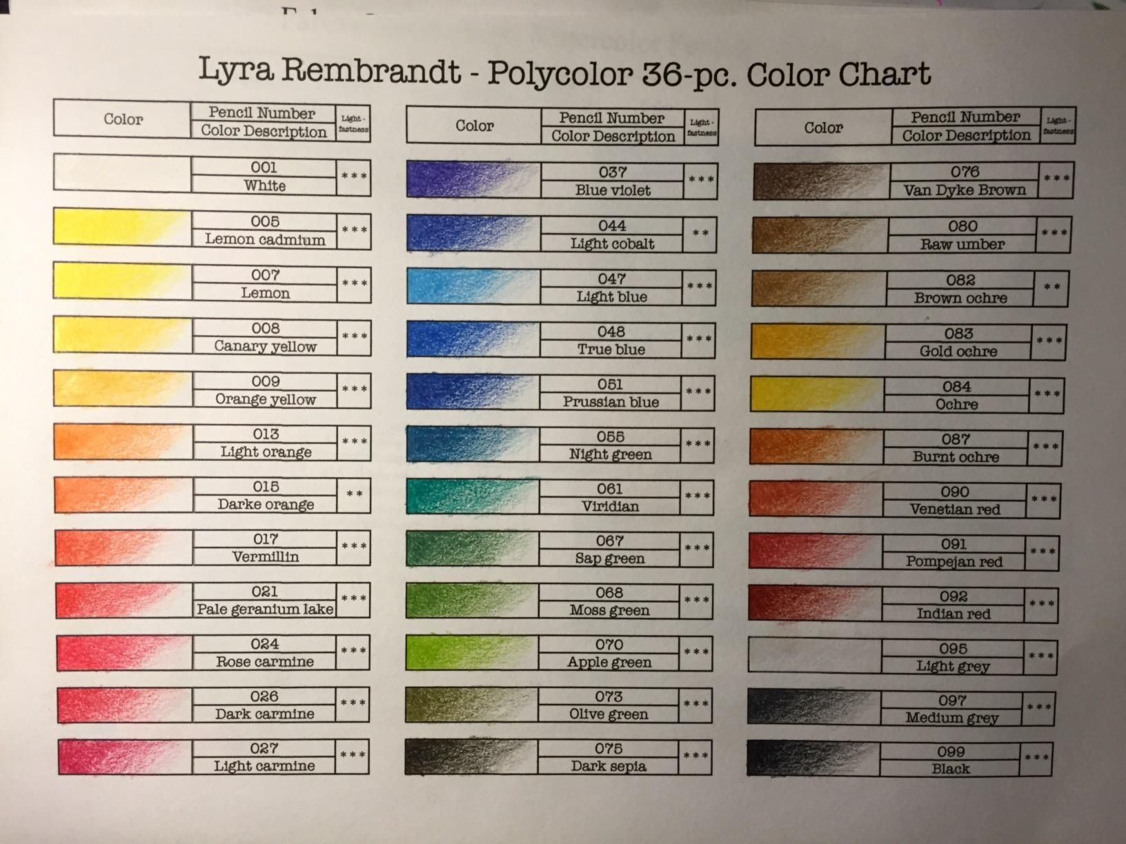Lyra Rembrandt Aquarell Pencils Tin Of 72 Learn Heaps Oil