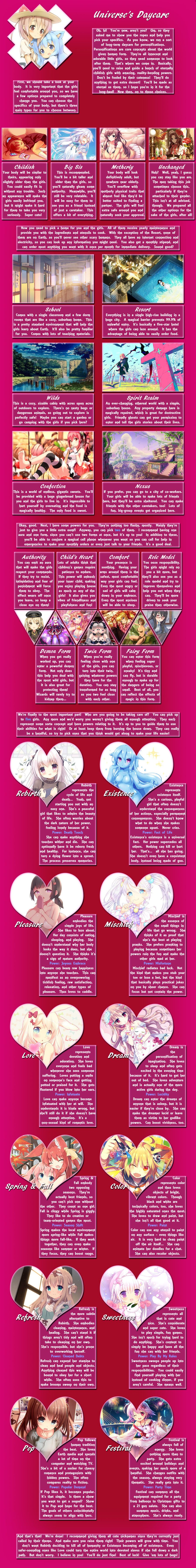 Universe's daycare CYOA (With images) Cyoa, Cyoa games