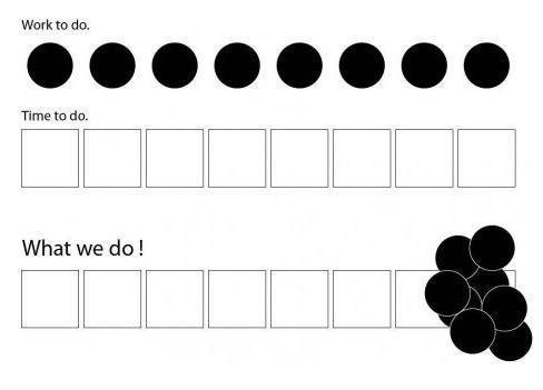 How to procrastinate.