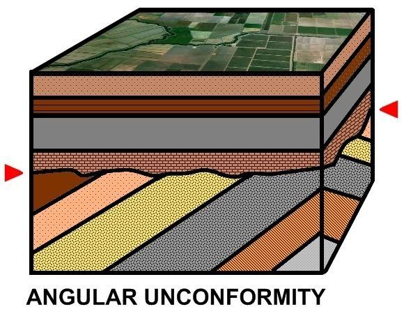 Unconformity Rock Layers