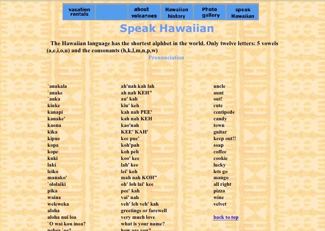 Hawaiian Words