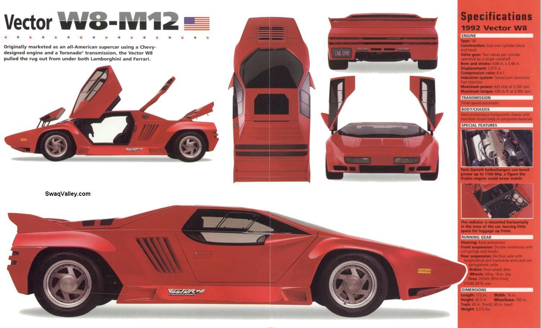 Vector W8 America S Forgotten Super Car Motor Trend The General Forum Coches Y Motocicletas Autos Autos Y Motos