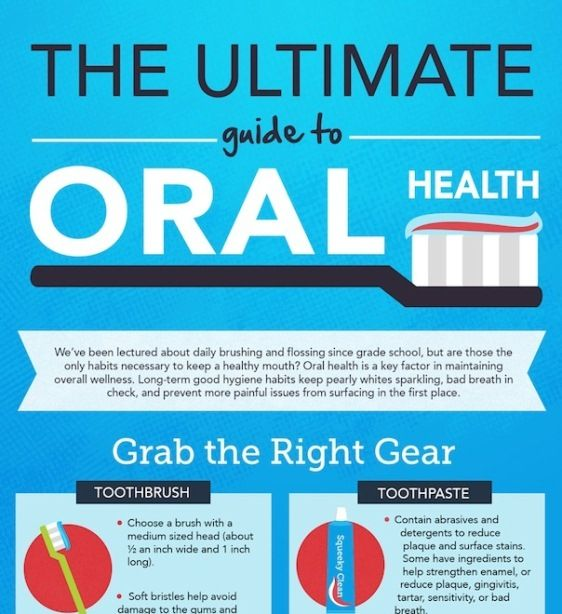 the ultimate guide to oral health 1 | Oral Health | Pinterest | Oral ...