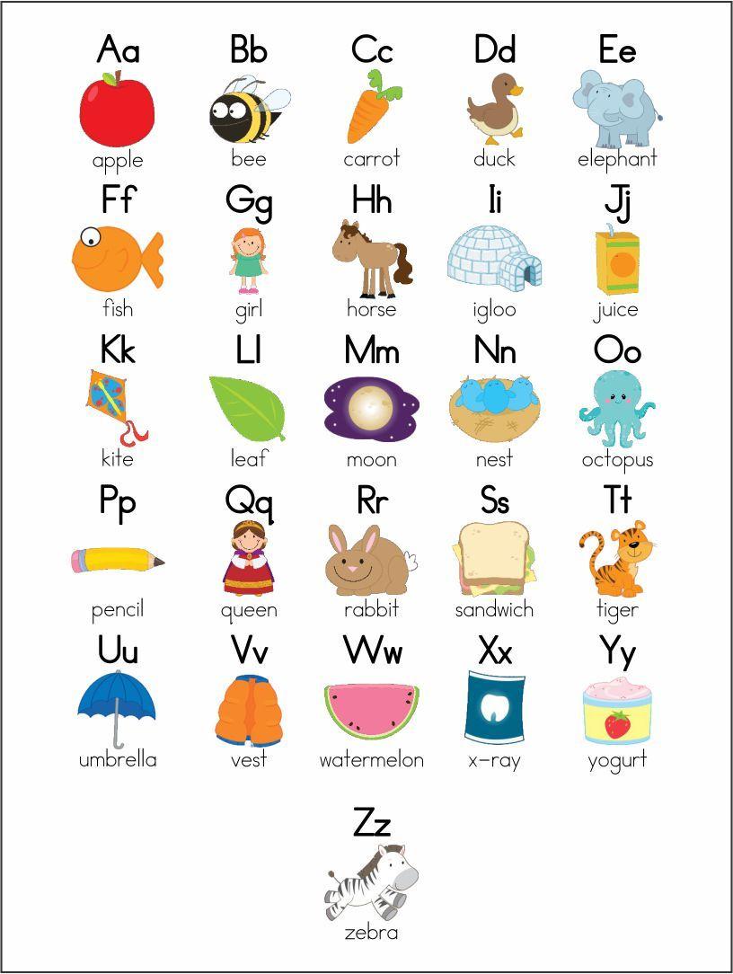 Alphabet Letters Sounds Charts Alphabet Chart Printable Alphabet Sounds Alphabet Charts [ 1084 x 816 Pixel ]