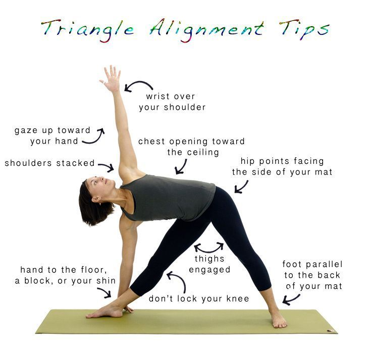 Triangle Is A Complicated Yoga Pose This Infographic Breaks Down The Important Alignment Points Pose Triangle Yoga Help Yoga Instructions Yoga Techniques