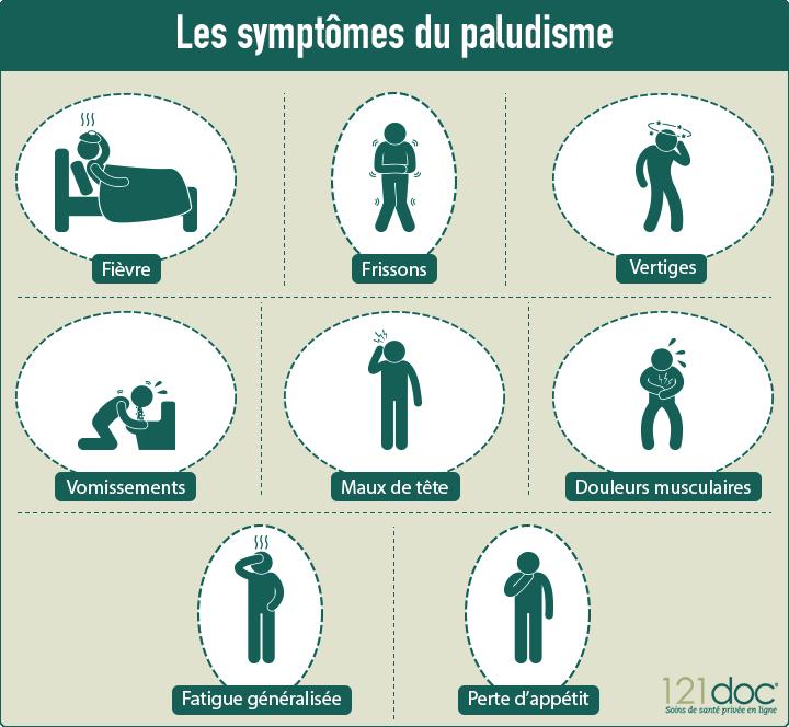 Vous ressentez l'un de ces symptômes ? Vous souffrez très certainement du paludisme. Comment réagir ? | 121doc