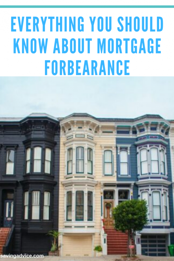 Everything You Should Know About Mortgage Forbearance In 2020 Selling Your House Mortgage Getting Into Real Estate