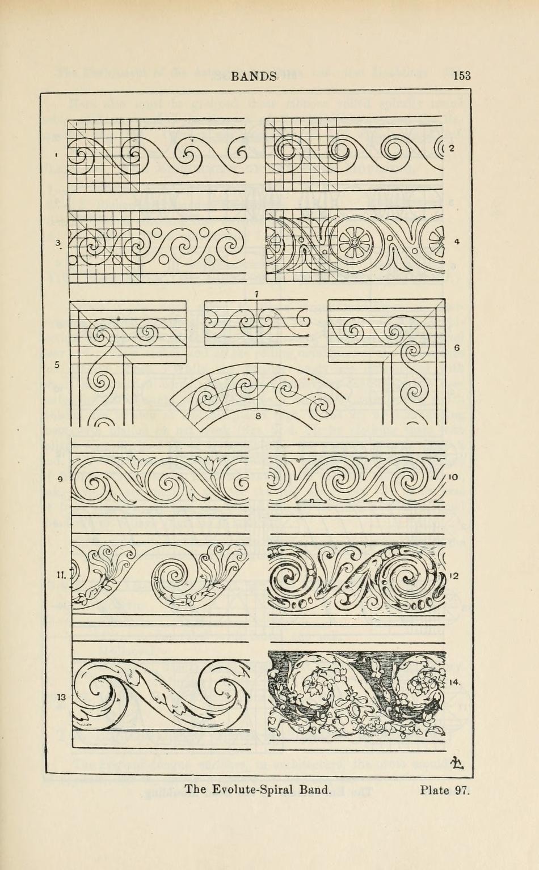 A handbook of ornament; | dettagli icone | Pinterest | Zeichen ...