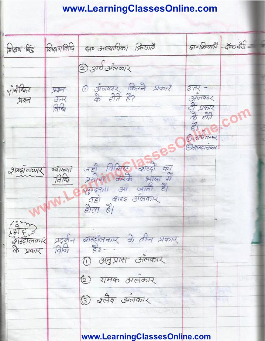 Hindi Lesson Plan Class 10 In 2021 How To Plan Lesson Hindi [ 1120 x 872 Pixel ]