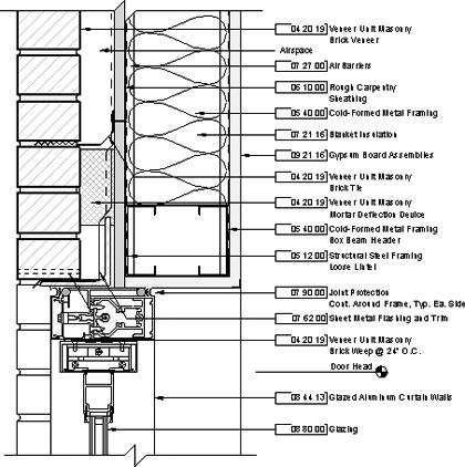 Curtain Wall Head Detail Diagram Architecture Architecture Drawing Architecture Presentation