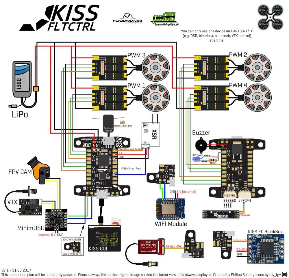 Sensational Fpv Video Switcher Hobbyking Drones Drone Wiring Cloud Hisonuggs Outletorg