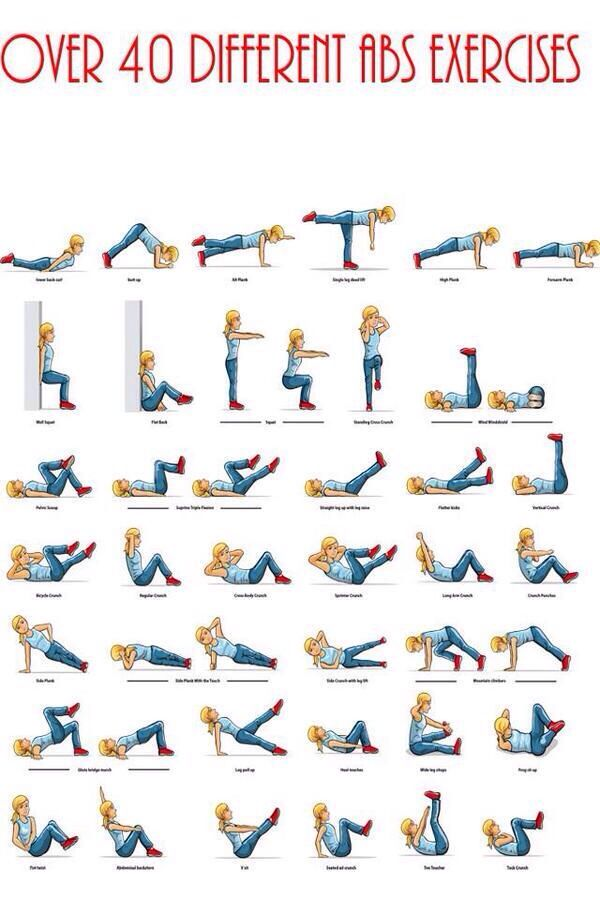 exercise #abs #rutine | Fitness | Pinterest | Exercises, Workout and ...