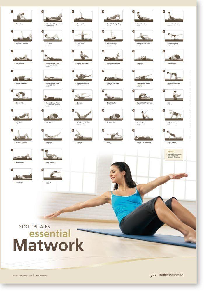 Amazon Com Stott Pilates Wall Chart Essential Matwork