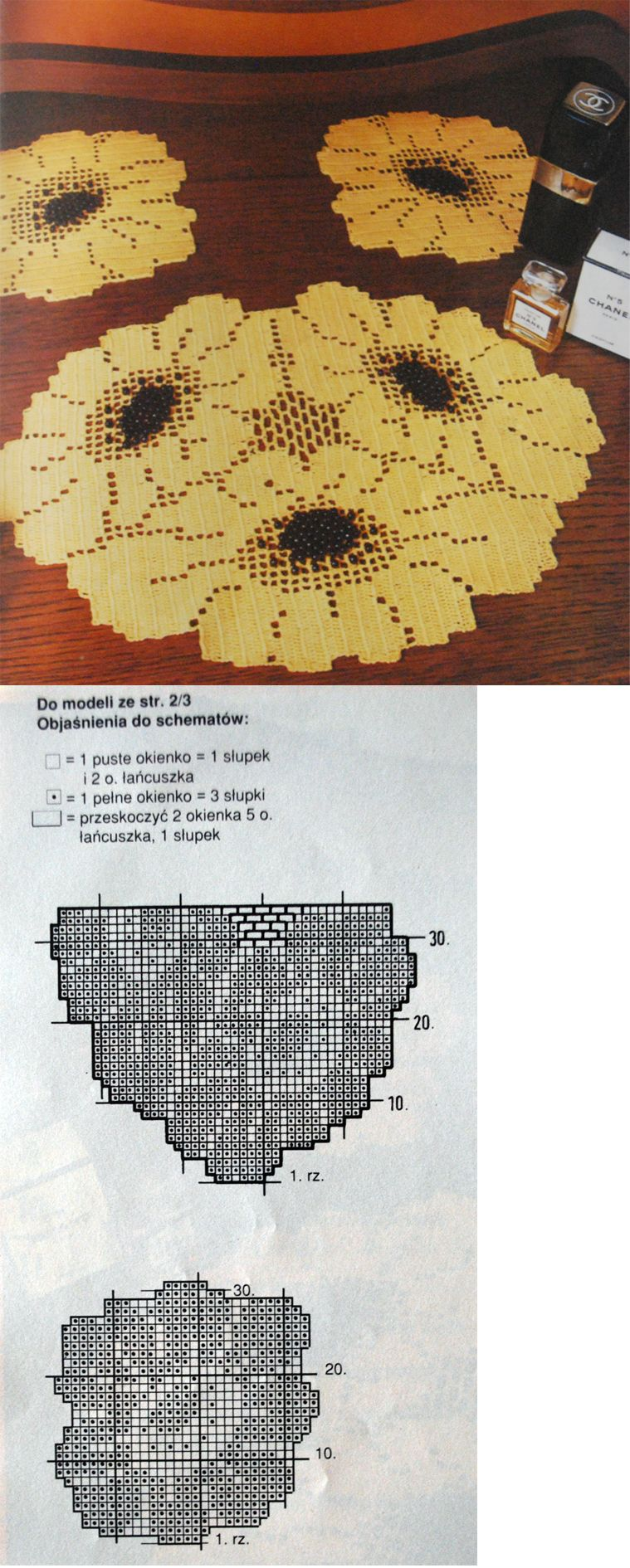 Crochet Pattern For A Tablecloth Patrones Pinterest Doily Diagram 2 Patterns Pin