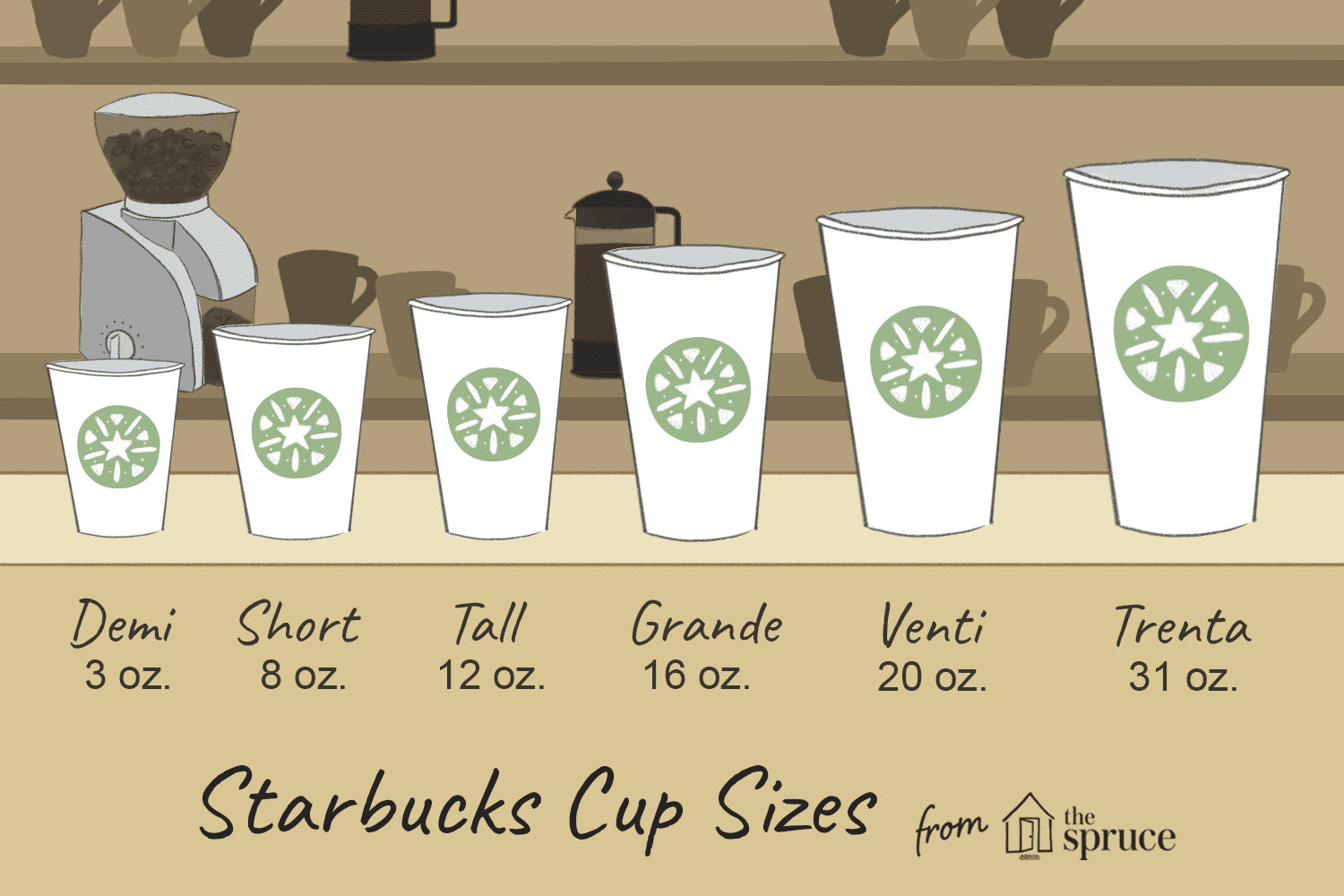 Starbucks Drink Sizes In Ounces Google Search 차 In 2019