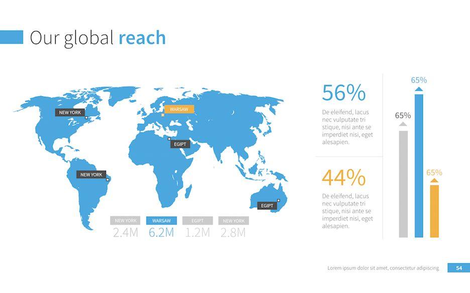 Sales Deck Presentation Template  Improve Presentation  Global