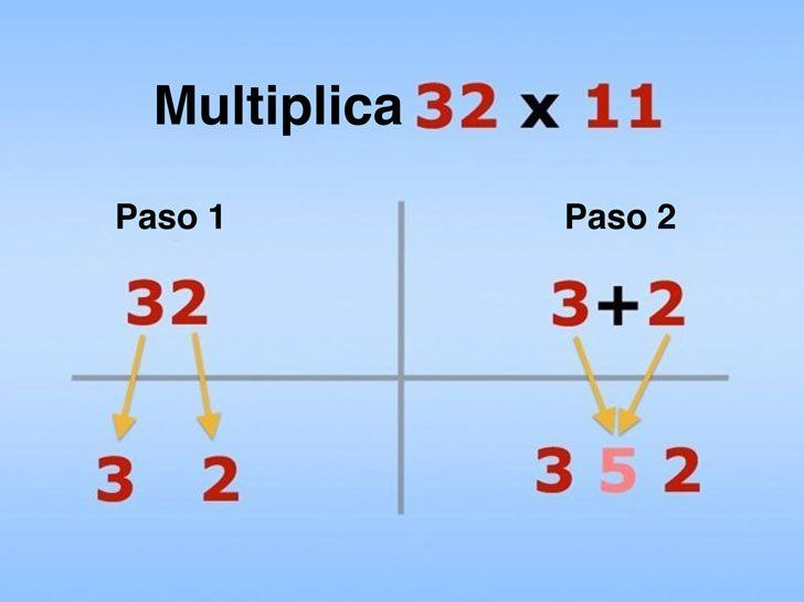 Tablas Trucos Matematicos Matematicas Curiosidades Matematicas