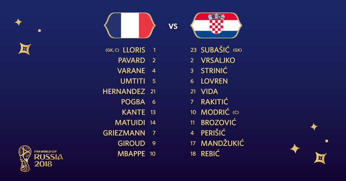 Live Stream France Vs Croatia Fifa World Cup Final World Cup Final World Cup Croatia