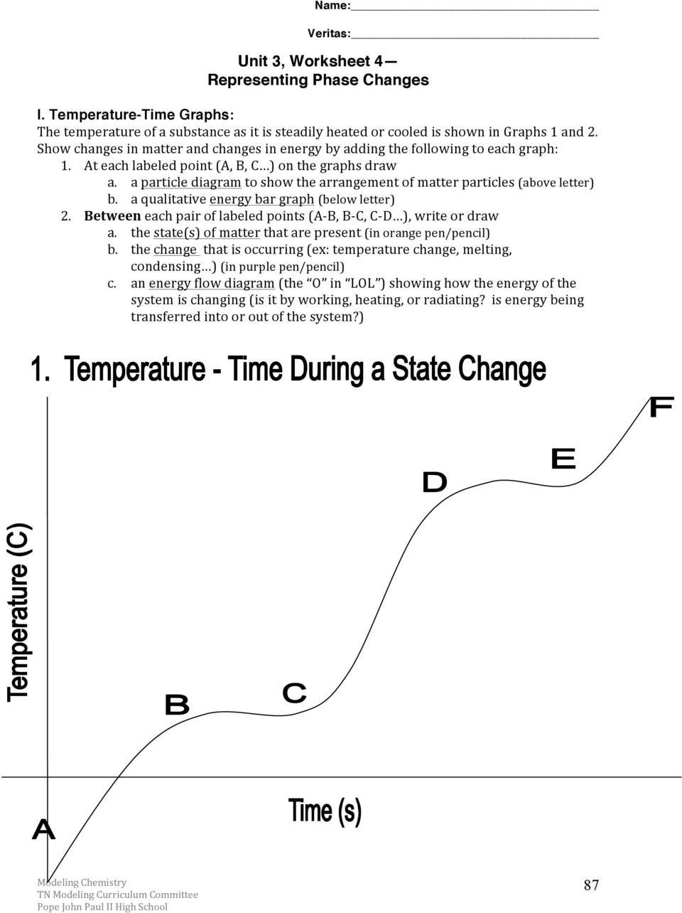 Phase Change Diagram Worksheets Chemistry Unit 3 Reading Assignment Energy And Kinetic In 2020 Worksheets Counting Atoms Worksheet Answers