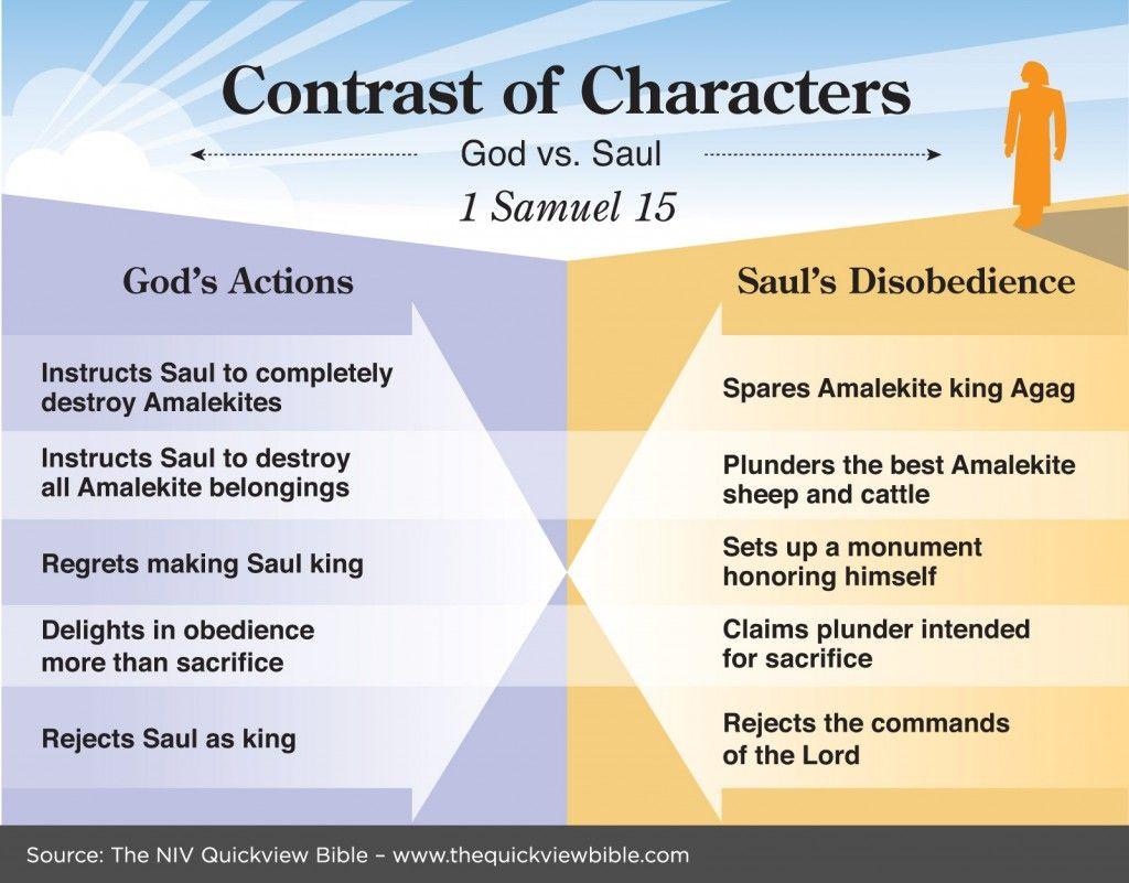 God Vs Saul