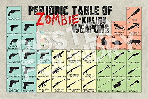 Zombie Killing Weapons Periodic Table Reference Chart Poster 12x18 - new periodic table abbreviation lead