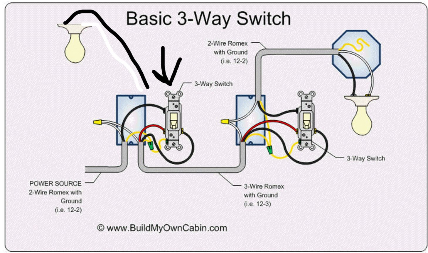 Wiring Diagram For 3 Way Switch With 4 Lights 1uizp | 3 way switch wiring,  Light switch wiring, Wire switchPinterest