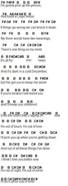 O-Zone – Dragostea Din Teï (Phonetically) Lyrics | Genius ...