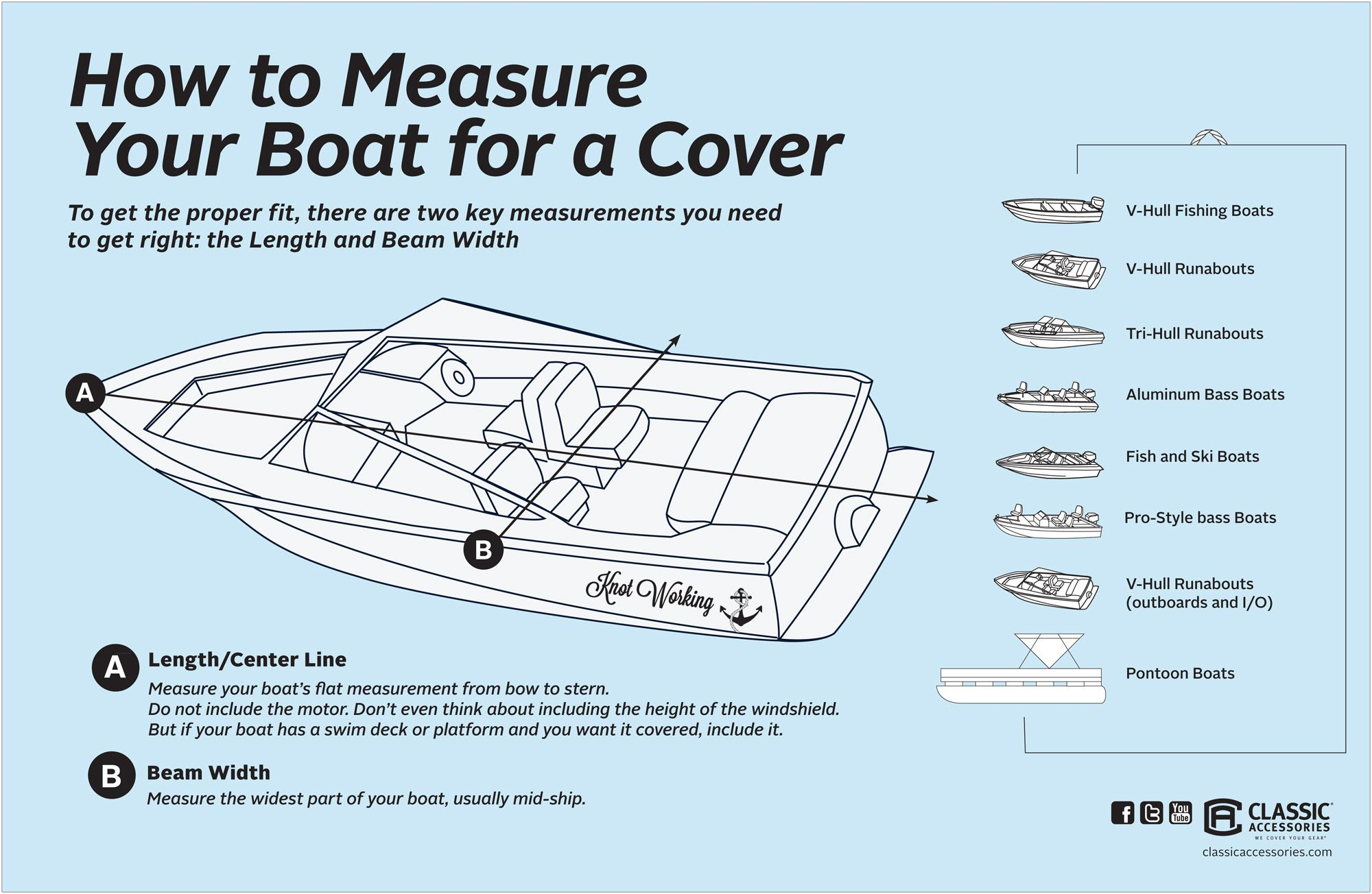 medium resolution of how to measure your boat for a cover