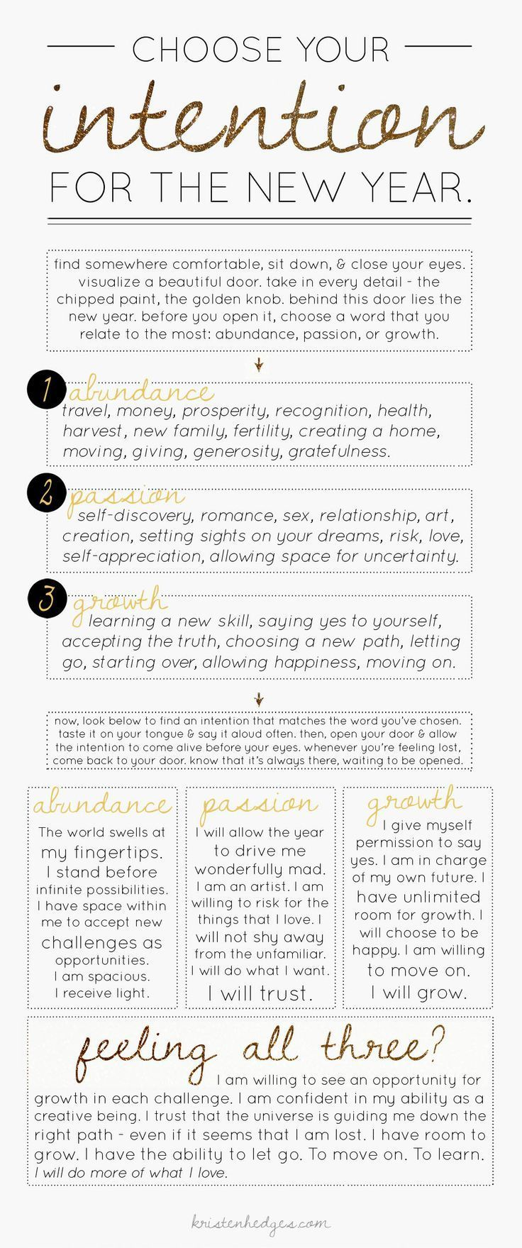 Kristen Hedges is the best! Use this guide to set your intentions ...