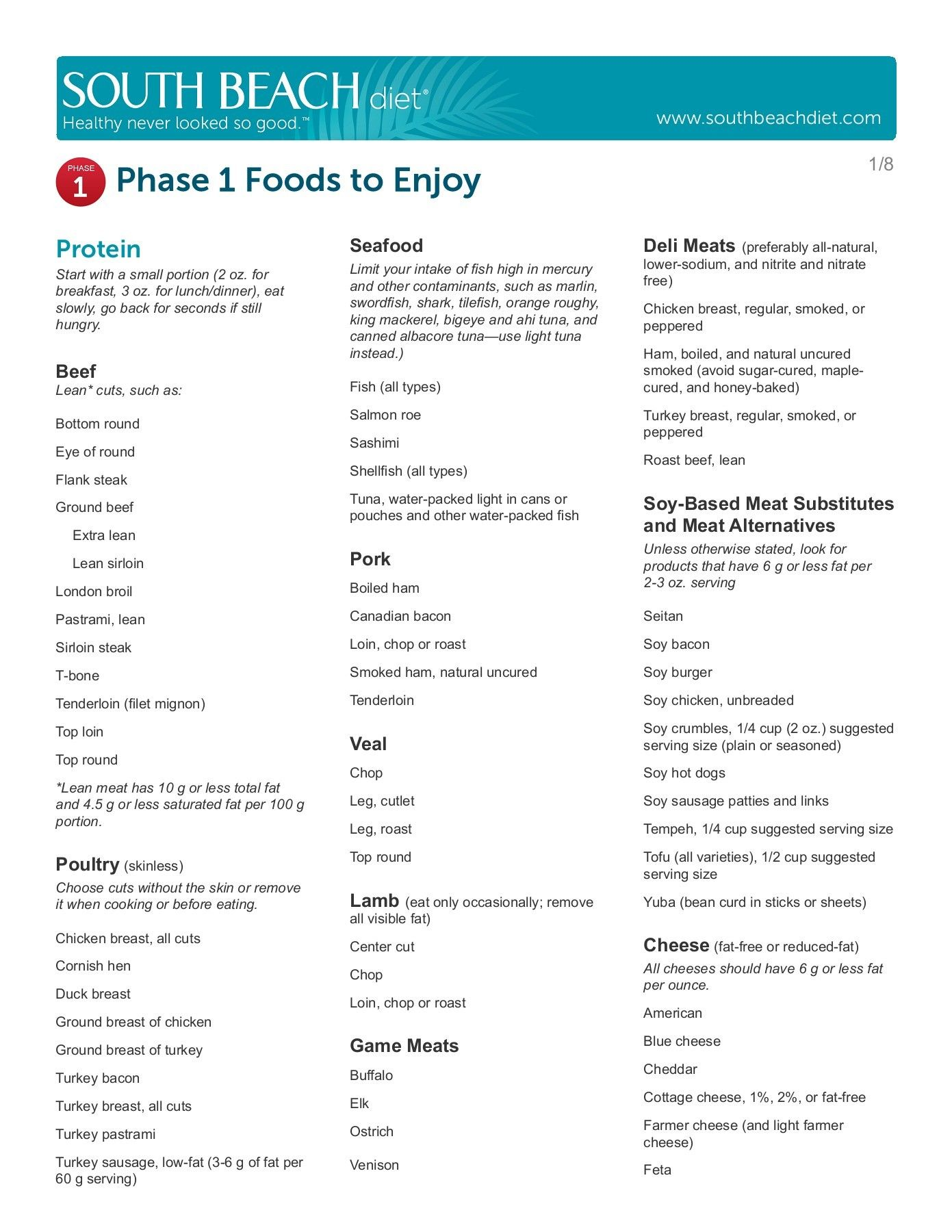 Phase 1 Foods To Enjoy Everyday Health South Beach Diet South Beach Diet Recipes Beach Meals